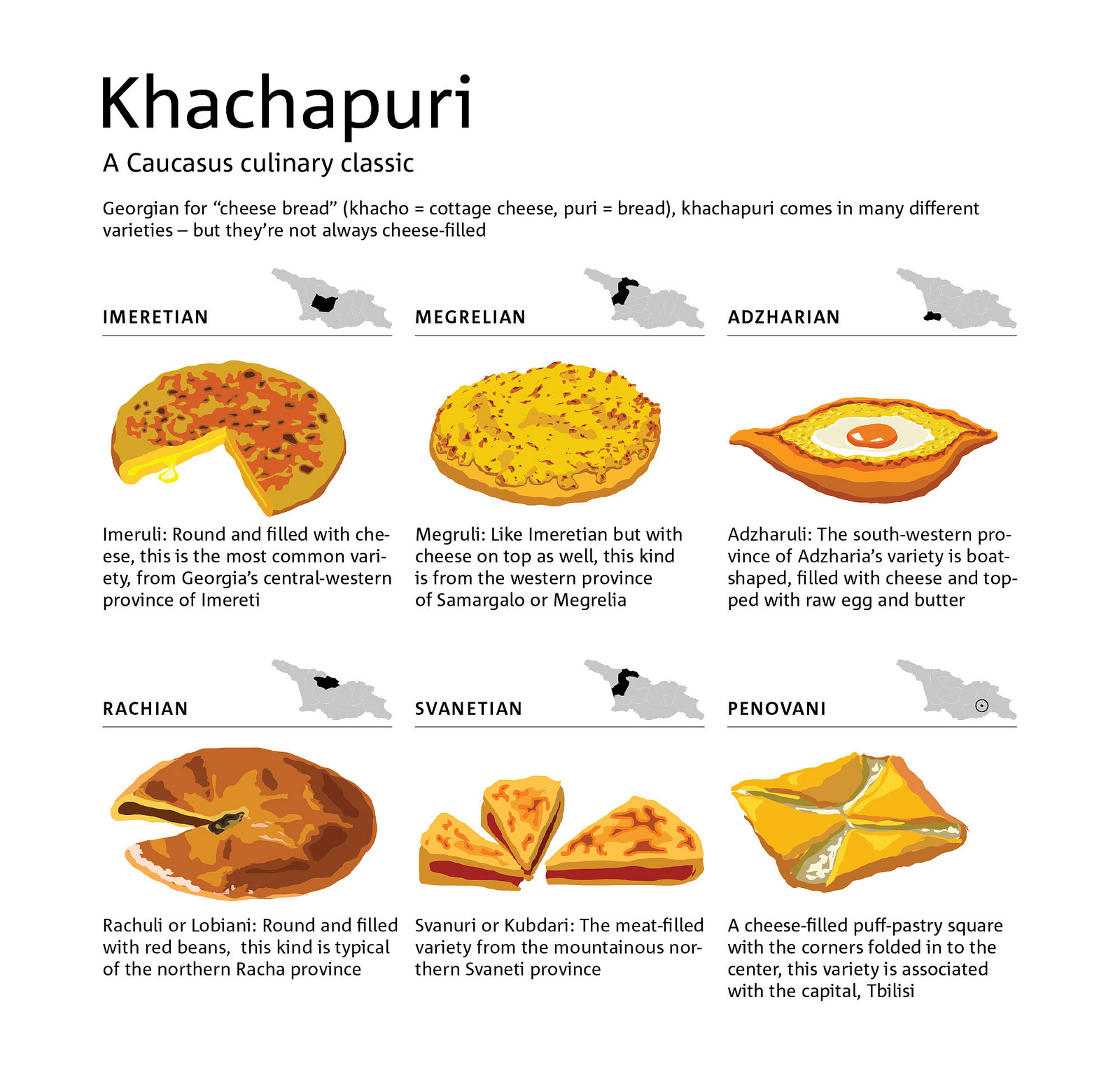 Varieties of khachapuri