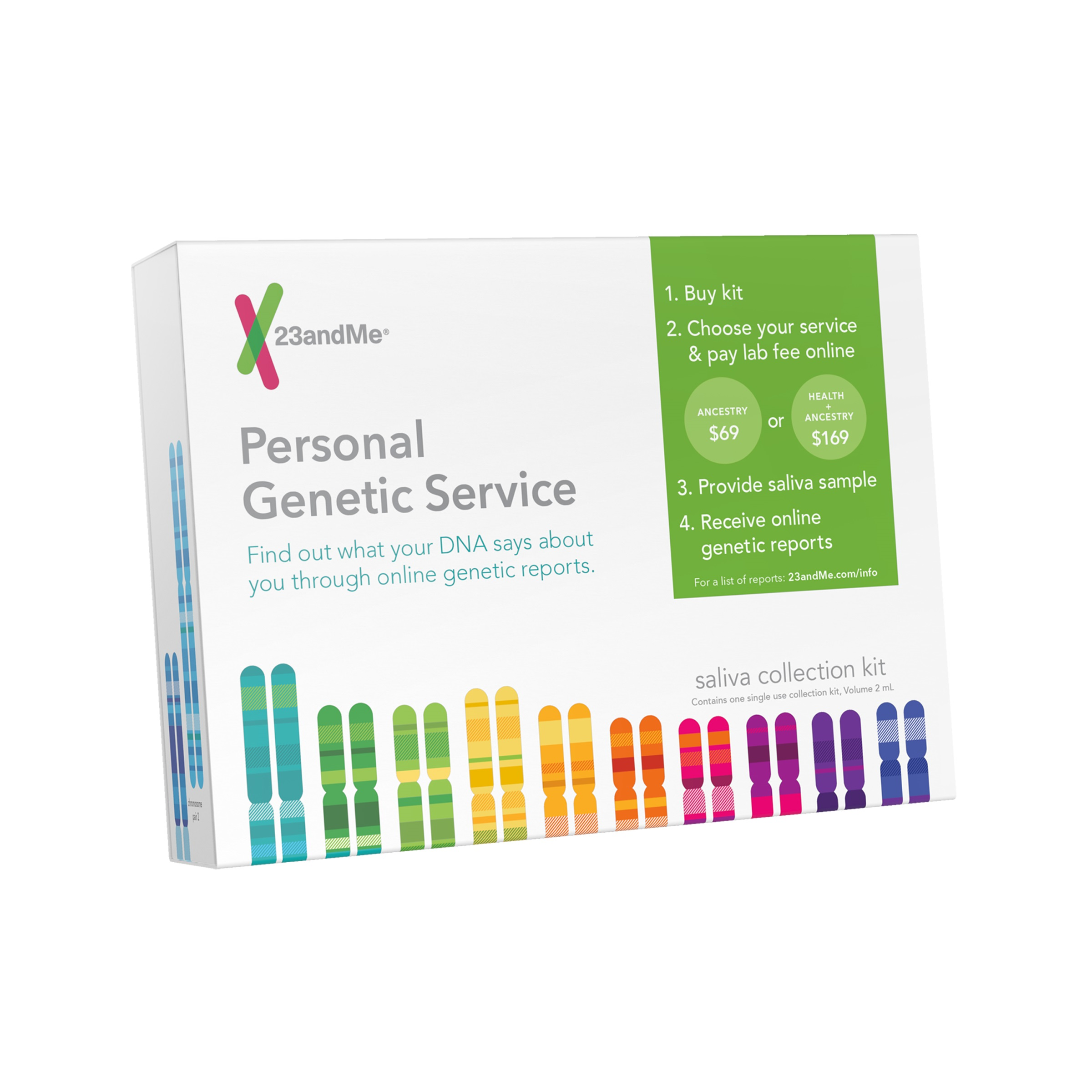 23andMe.com helps find your relatives and potential health issues