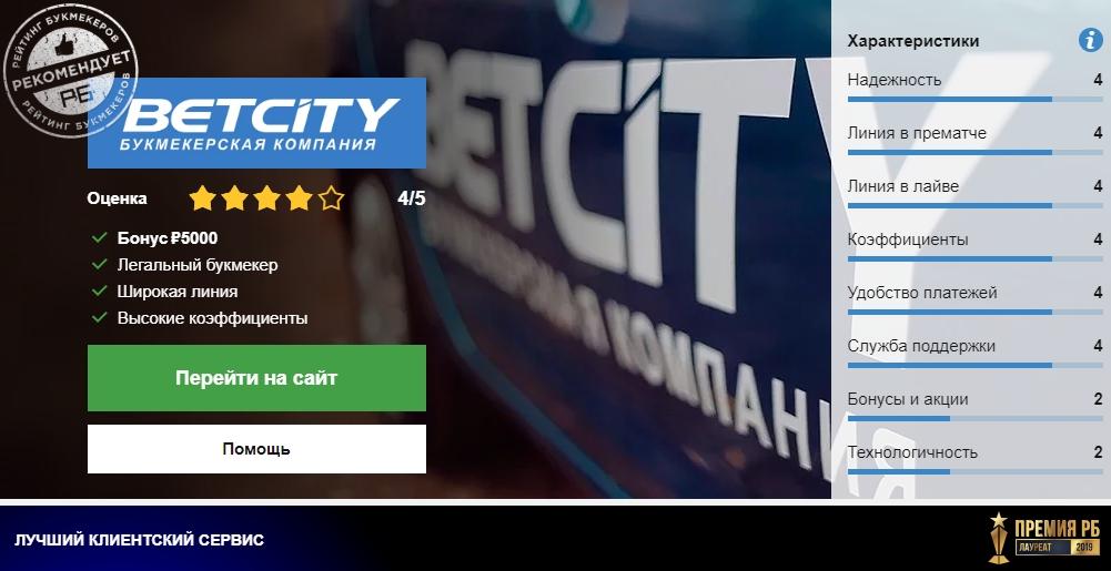 betcity.ru
