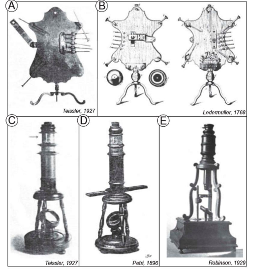 Картинка дня: микроскопы Яна Эвангелисты Пуркинье