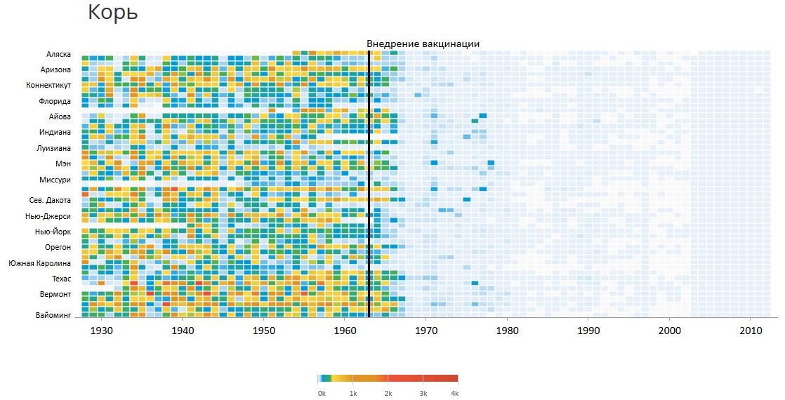 Карта профилактических прививок Южная санкт-петербургская государственная медицинская академия им и и мечникова спбгма санкт-пе