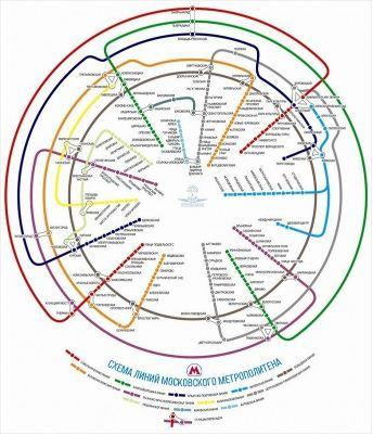 Под катом схемы развития метро