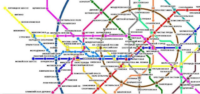 То есть после 2020 метро