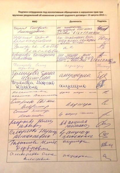 Кызылординская психиатрическая больница