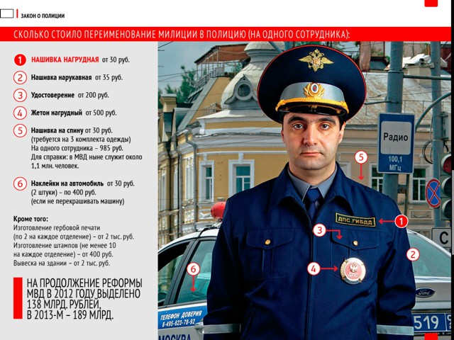 Закон о полиции гибдд водителям скажу