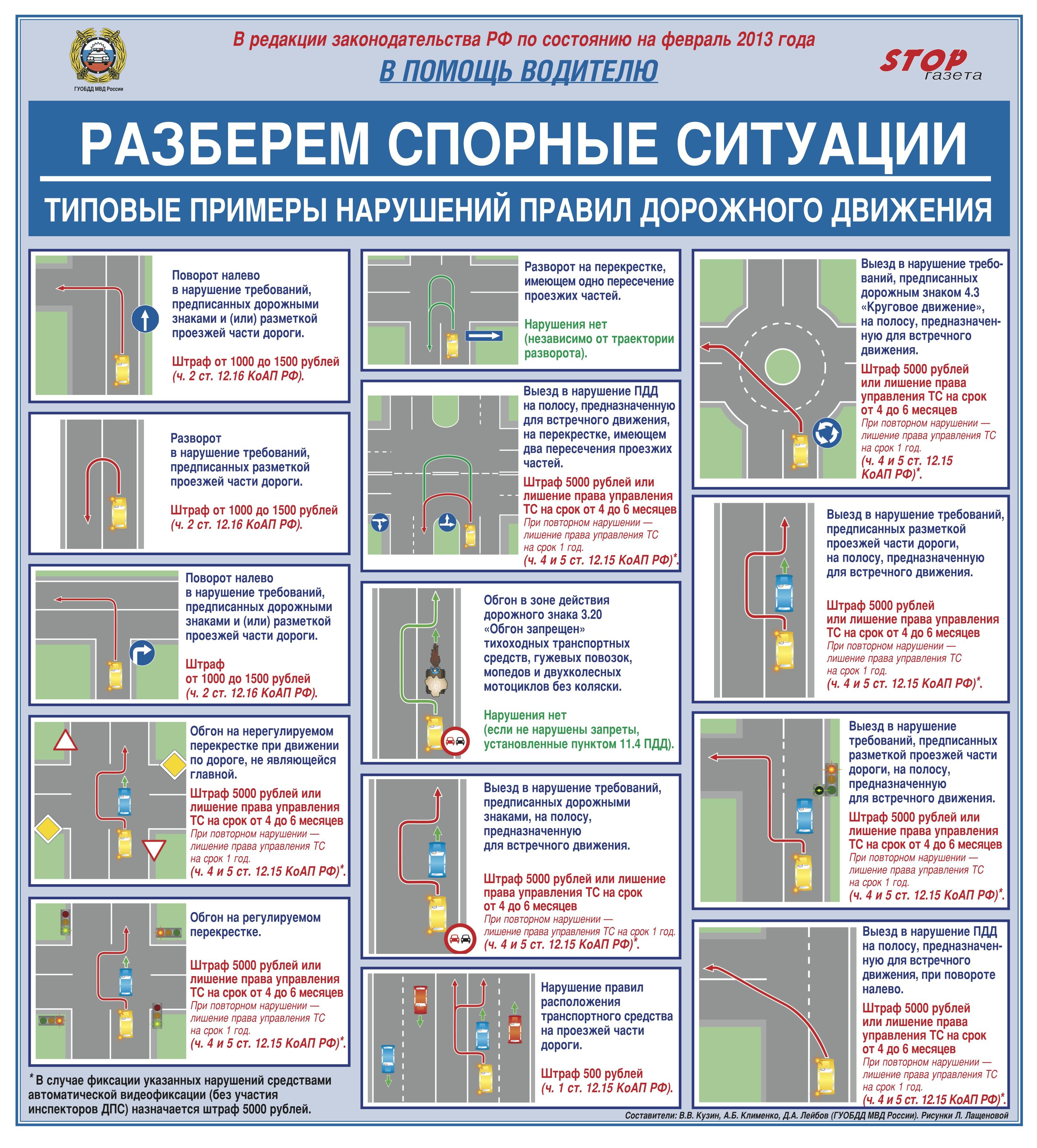Шпаргалка водителей скачать газета российская для