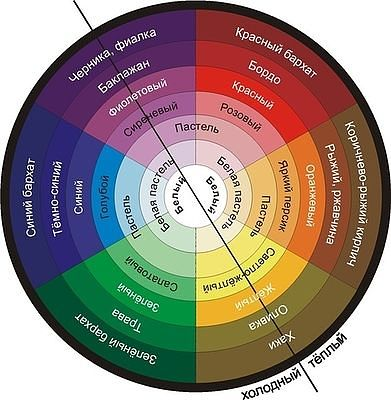 Программа сочетания цветов