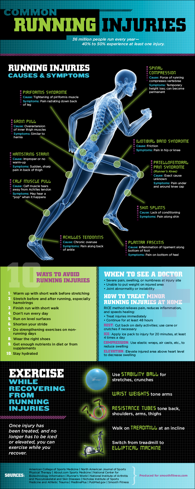 common-running-injuries_502911845694d