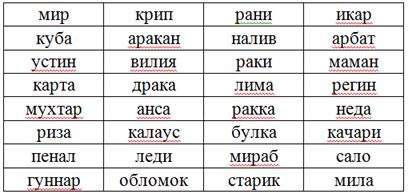 Таблица анаграмм