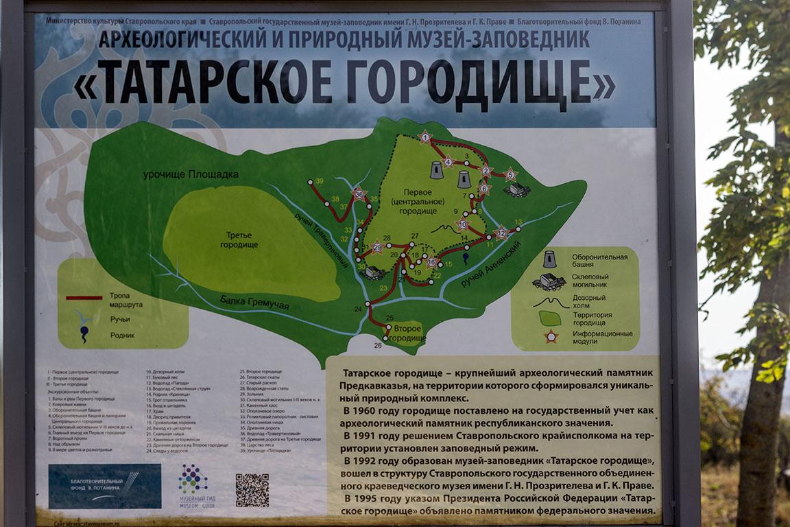 Татарское городище