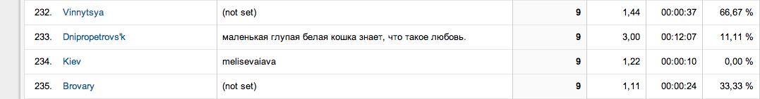 Снимок экрана 2013-08-18 в 21.12.29