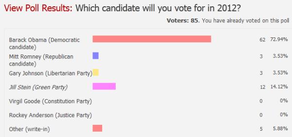 poll.gaygamer.20121105