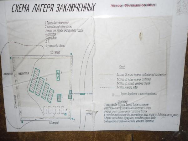 Схема лагеря заключенных