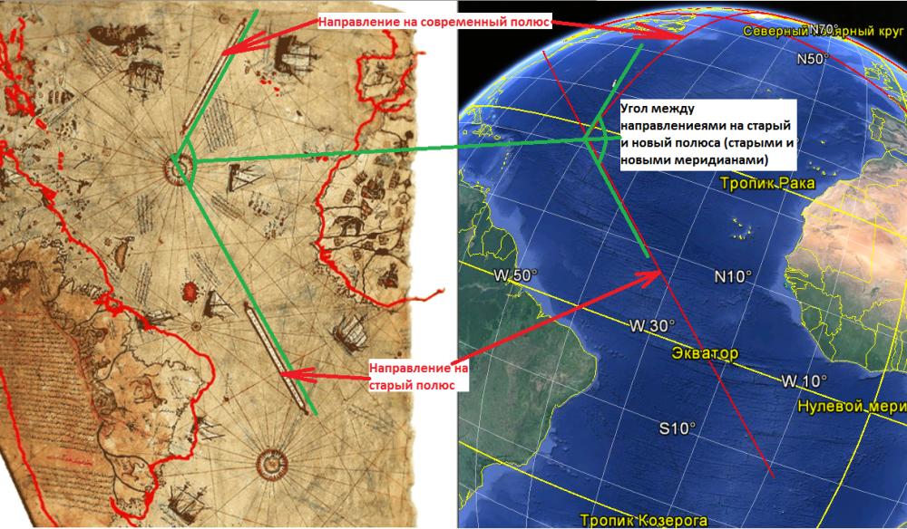 карта Пири Рейнса направление на старый и новый полюса
