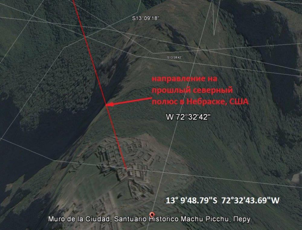 Мачу-Пикчу ориентировано на прошлый северный полюс в Небраске, США