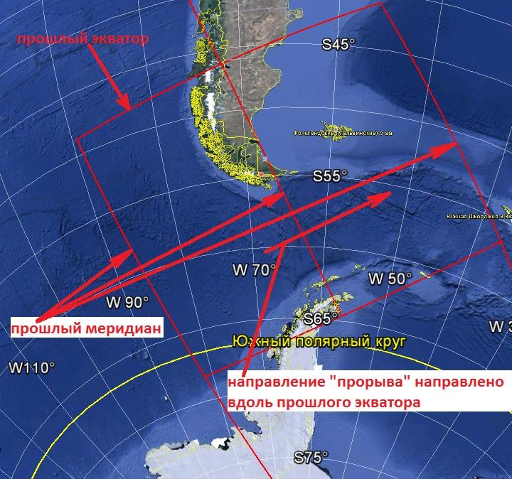 """направление \\""""прорыва\\"""" направлено вдоль прошлого экватора"""