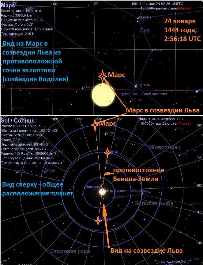 Марс в созвездии Льва 24 января 1444 года с одновременным противостоянием Венера-Земля и сближением Земли и Марса