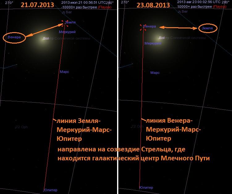 похожие построения планет 21.07.2013 и 23.08.2013