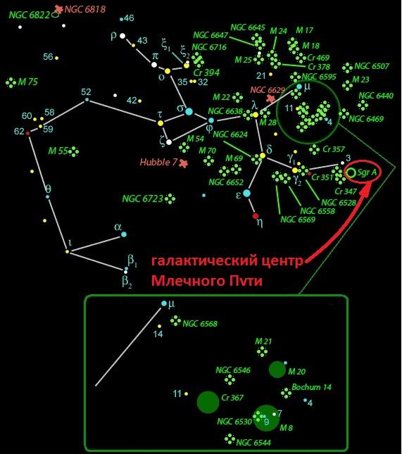 Sagittarius A (Sgr A) в созвездии Стрельца, галактический центр Млечного Пути
