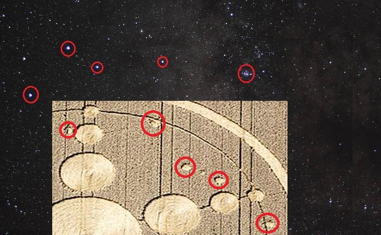 фотография созвездия Стрельца и сравнение с появившимися позже точками на круге в Германии