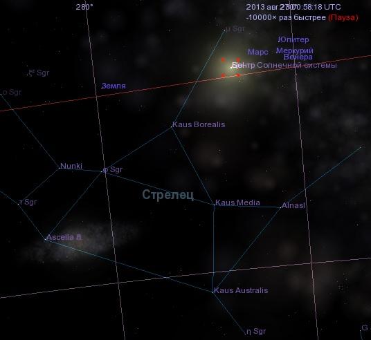 Венера,Меркурий Марс и Юпитер выстроились в линию