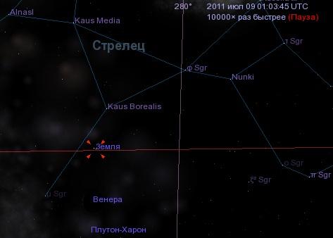 линия Венера-Земля направлена в созвездие Стрельца