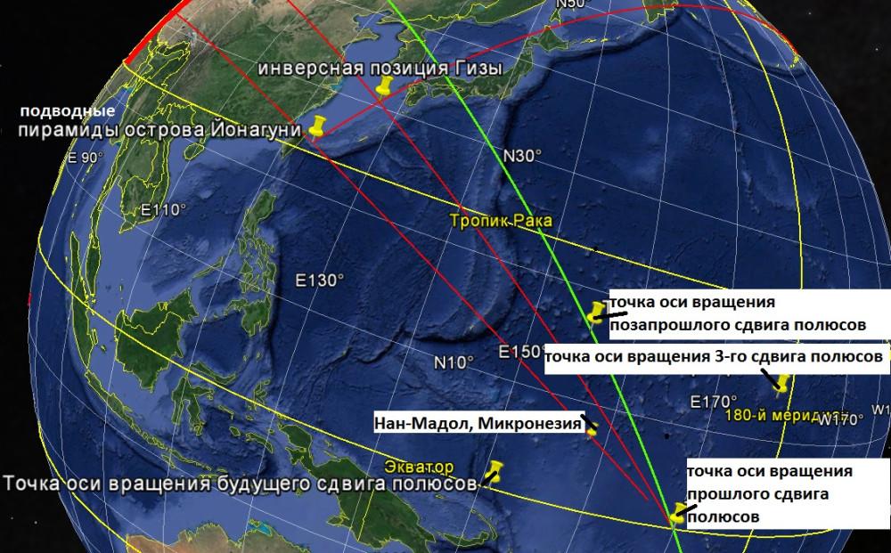 Нан-Мадол, Микронезия расположен на линии точек оси прошлого сдвига и пирамид Йонагуни, Япония около осей трёх предыдущих перемещений