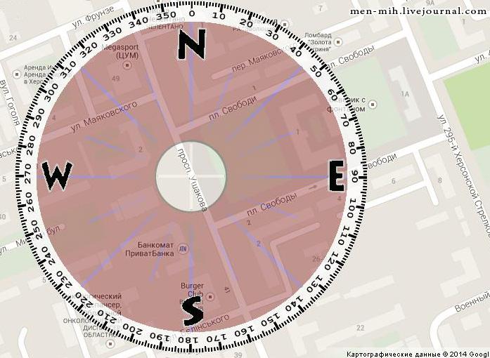 Компас на карте. Как определить стороны света. Направление полюсов.