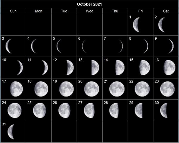 фазы луны октябрь 2021