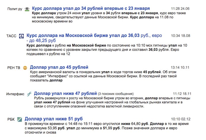 """Центробанк предупредил россиян: """"Ситуация будет сравнима с самым тяжелым периодом 2008 года"""" - Цензор.НЕТ 5423"""