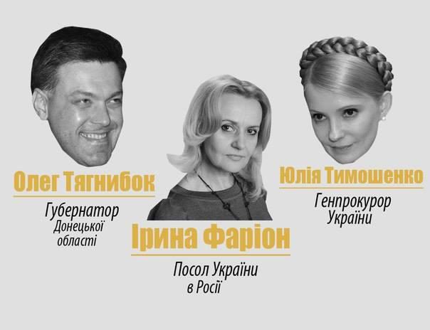 У Захарченко грозят участникам Национальной гвардии Евромайдана 8 годами тюрьмы - Цензор.НЕТ 2167