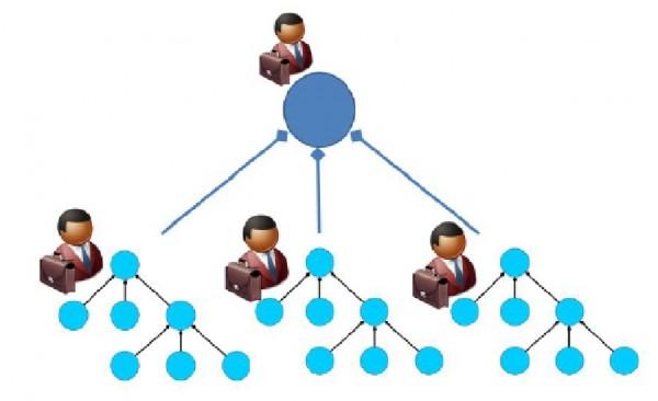 Системы систем2
