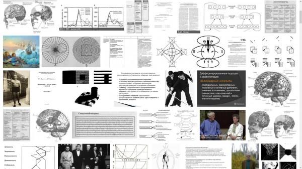 Идеомоторика перивчное моделирование