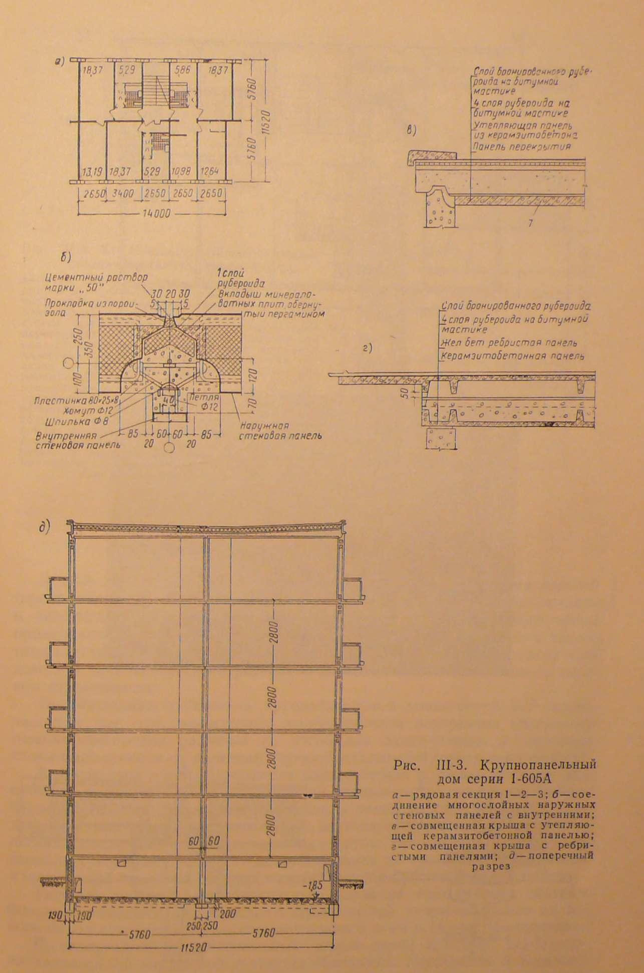 Дома серия 335 отопление схема