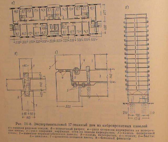 Шаль схема и подробное описание фото 128