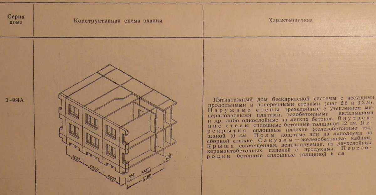 Приемка квартиры в новостройке: правила, порядок, на что