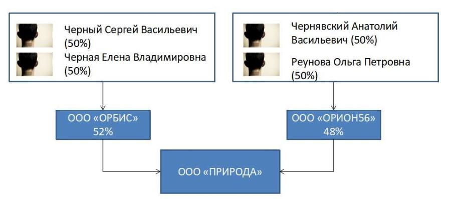 InkedРисунок1_LI