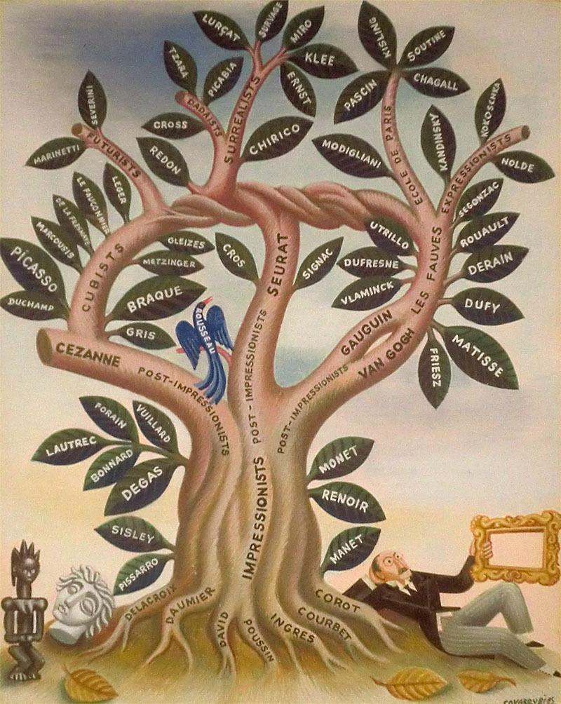 корни и крона