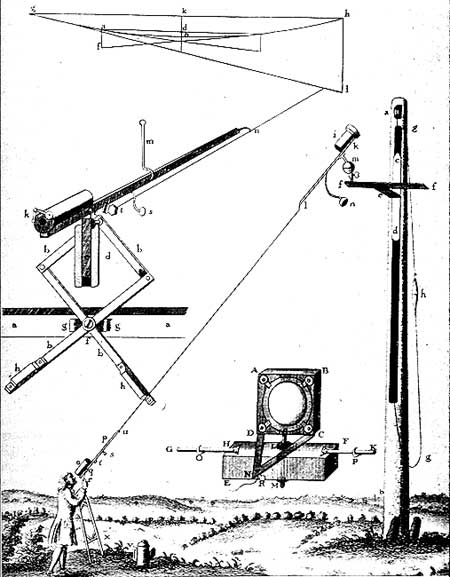 first-aerial_telescope
