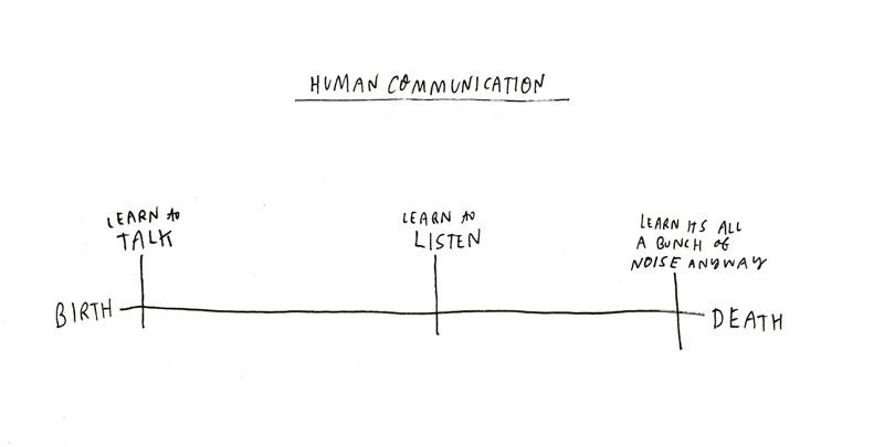 humancommunication