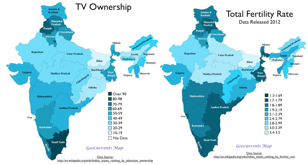fertility and television