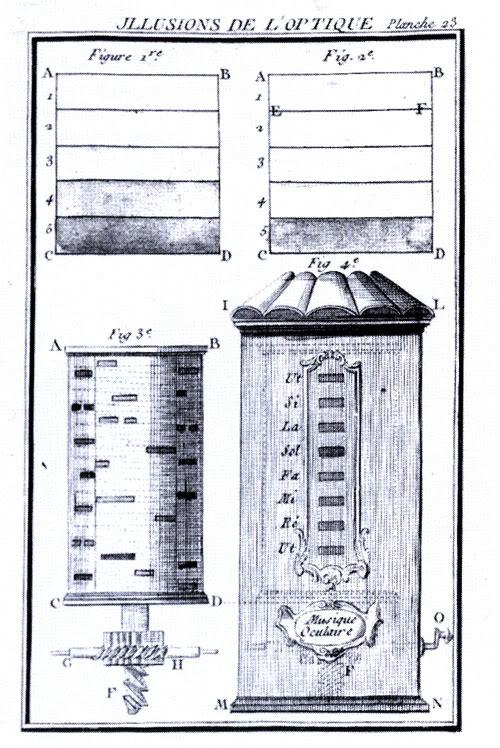 Musique_Oculaire_Castel_1770
