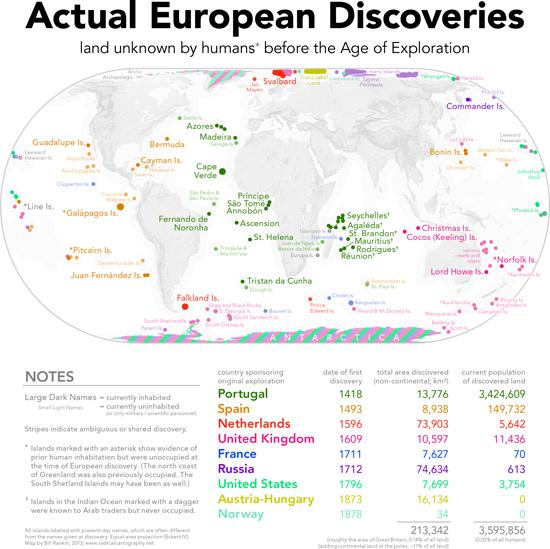 discoveries_sm