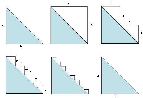 2015-03-02-the-pythagoras-paradox