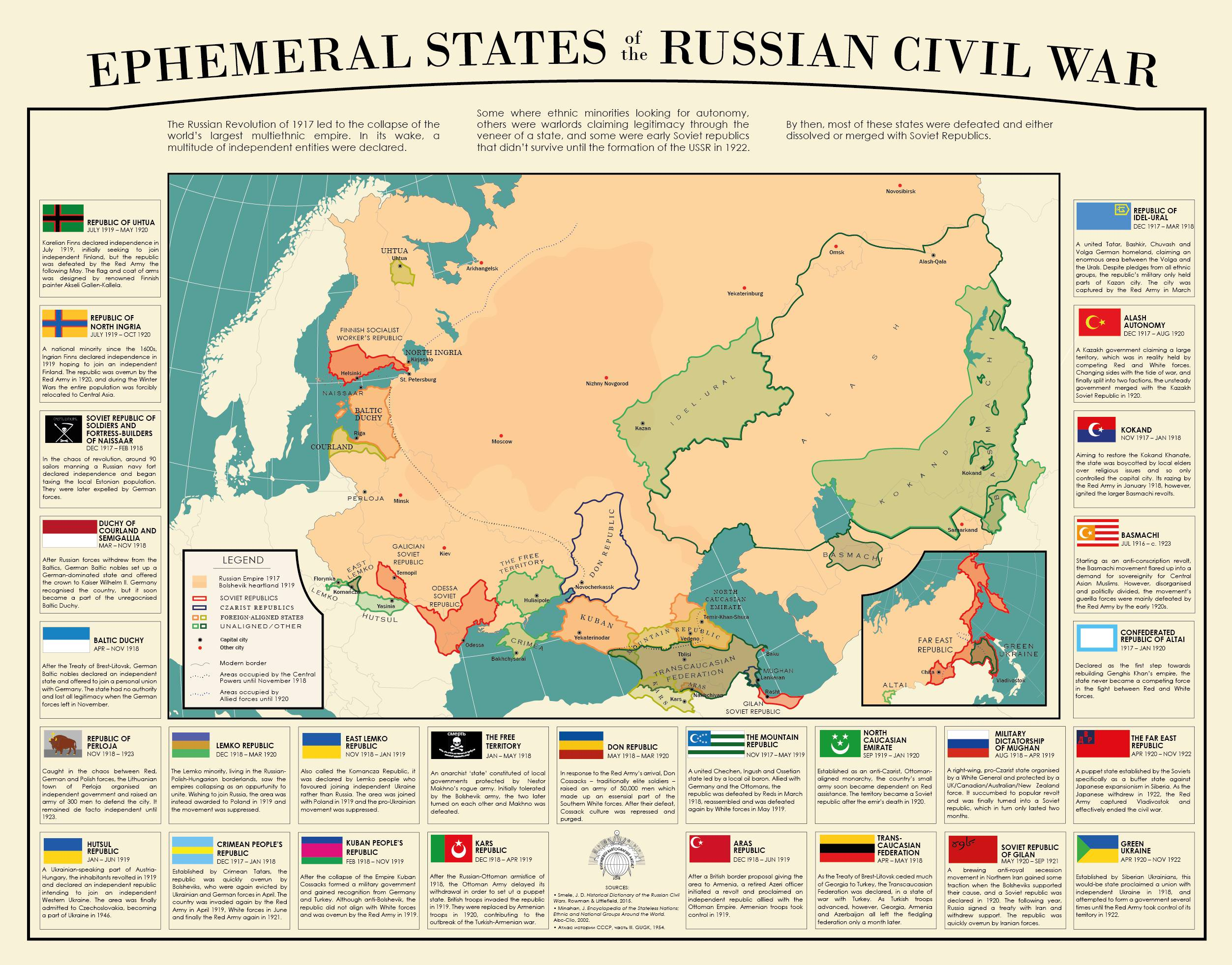 Ephemeral states of the russian civil war 2505x1963 mapporn ephemeral states of the russian civil war 2505x1963 gumiabroncs Gallery