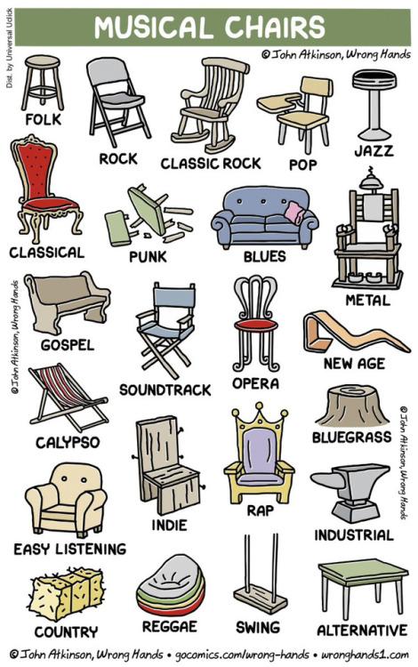музыкальные стулья