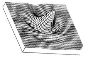 Неодномерный солитон