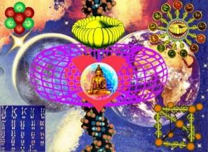 Природа Сознания