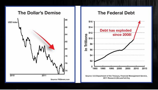 Прогнозы-краха-фондового-рынка-США