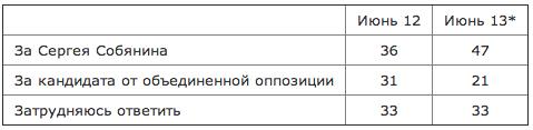 Снимок экрана 2013-06-13 в 17.04.07